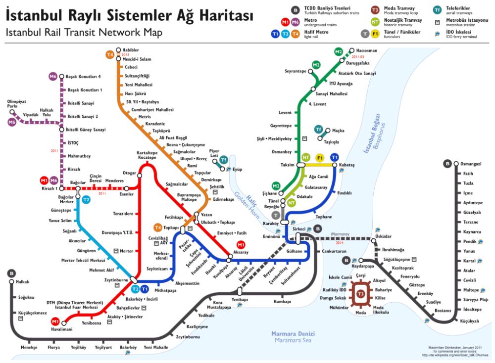 مسار مترو اسطنبول